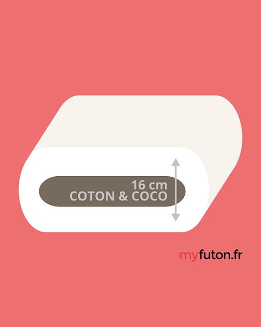 coupe futon coco shizen