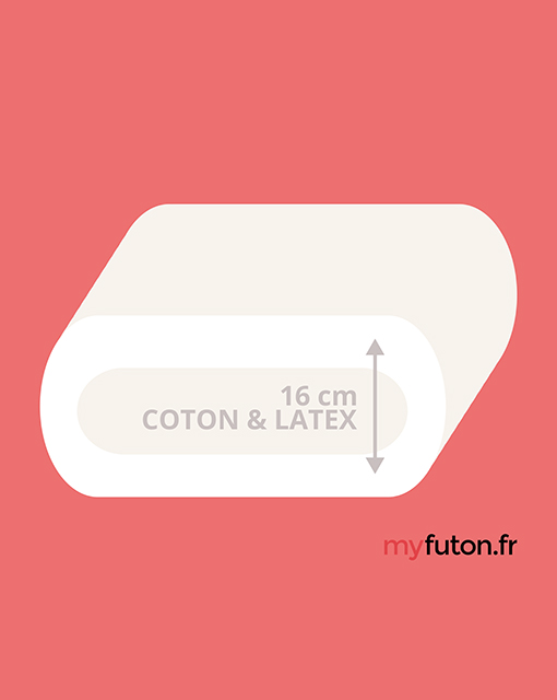 coupe futon latex kusu